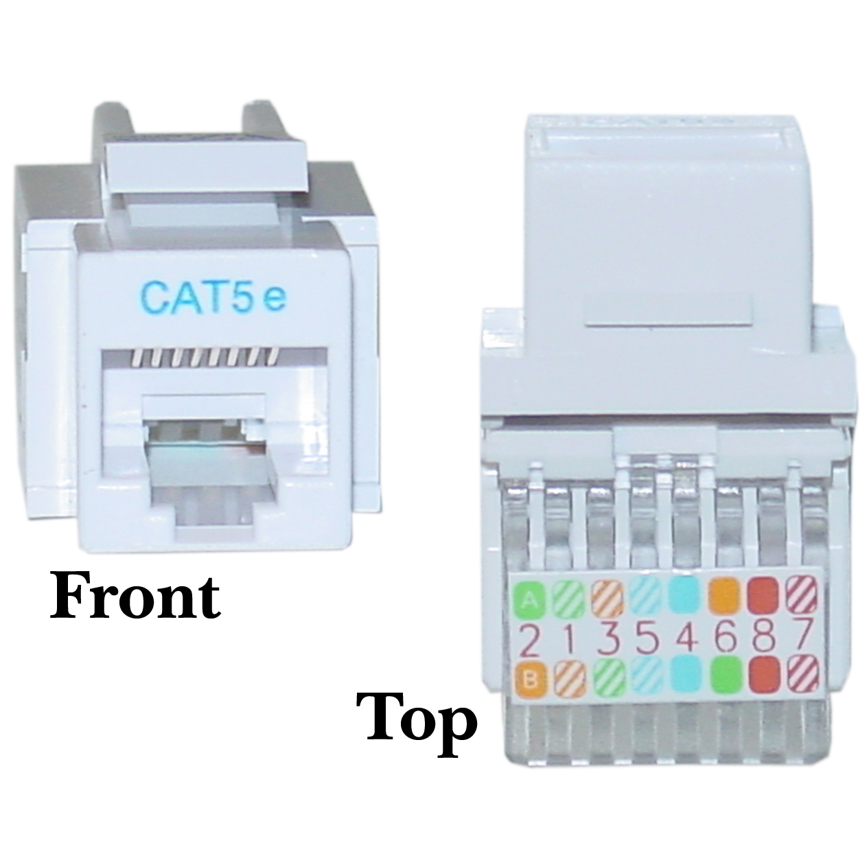 Female Rj45 Jack Wiring Great Design Of Diagram Connector White Cat5e Keystone Toolless Cablewholesale Wall 568b Color Code