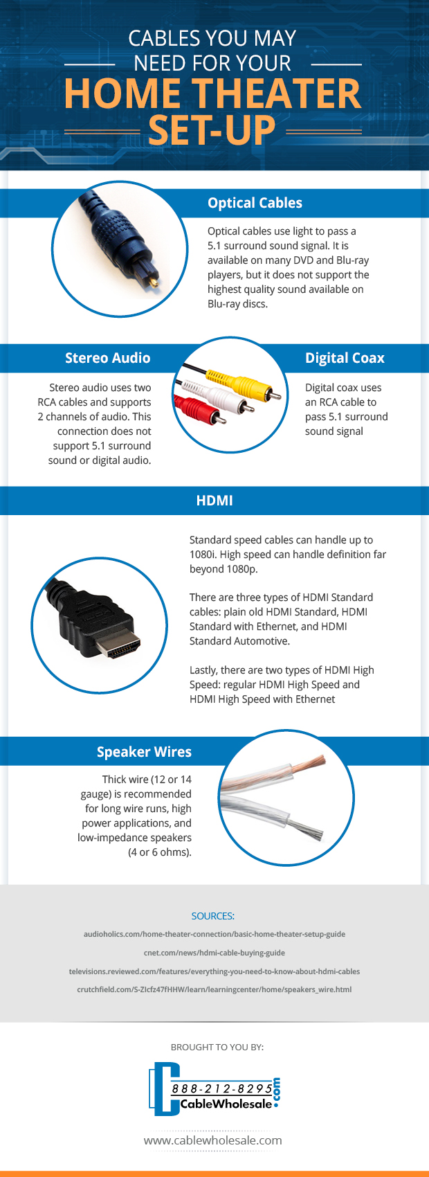 Cables You May Need For Your Home Theater Set-Up