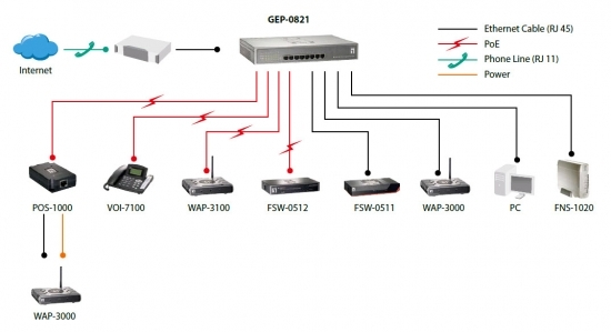 diagram_71x6 00408 8 port gigabit ethernet switch with poe matte grey gigabit ethernet wiring diagram at eliteediting.co