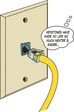 DIY Network Cable Management & Connectivity on rj45 cat 5 wall jack wiring diagram, ethernet jack wiring diagram, cat 3 jack wiring diagram, rj12 jack wiring diagram, cat6 jack wiring diagram,