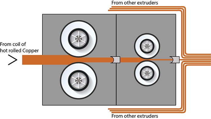 Copper Extrusion Diagram