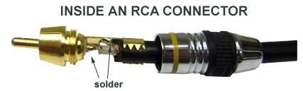 inside and rca connector