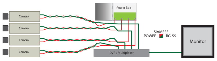Power distribution box diagram