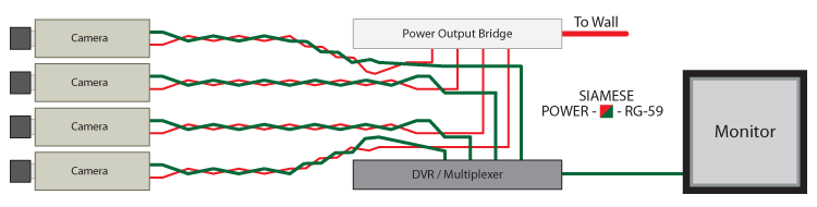 Power distribution bridge diagram