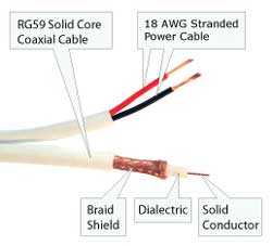 fire alarm security and cctv cable an overview rg59 siamese solid coaxial cable 18 2 ldquo
