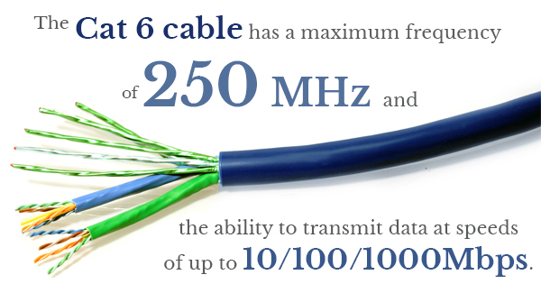 Cat6 cable diagram