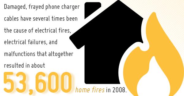 Home fires data graphic