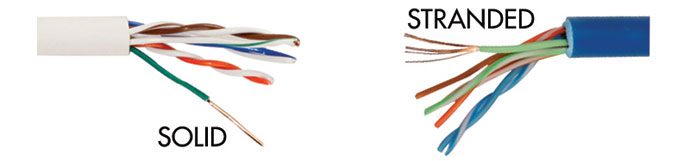 Category Cables: Solid Vs Stranded