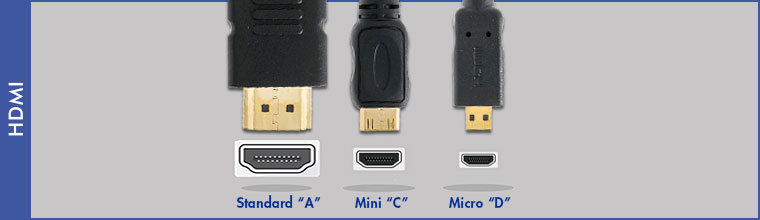 Match Ports & Connectors for iPhone & Other Devices