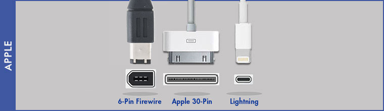 Match Ports Connectors For Iphone Other Devices