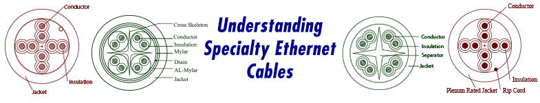 Understanding Specialized Ethernet Cable (A CableWholesale Technical Article)